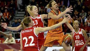 Galatasaray Odeabank 63 - 45 Wisla Can-Pack