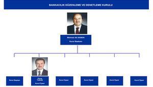 Başbakan Yardımcısı Şimşek: BDDK üyeleri hazır