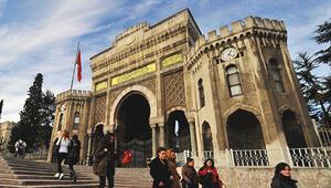 O üniversite Dünyanın En İyi İlk 500 Üniversitesi listesinde