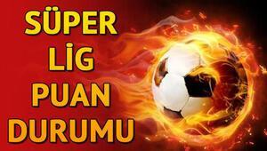Süper Lig puan durumunda son durum ne İşte Süper Lig puan durumu ve 14. hafta maç sonuçları