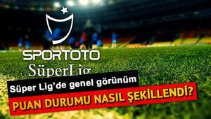 Süper Lig puan durumu   Süper Lig 17. hafta maç sonuçları