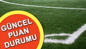 Süper Lig puan durumu nasıl şekillendi Süper Lig 20. hafta puan durumu