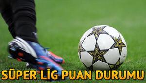 Süper Ligde yarış kızıştı Puan durumu...
