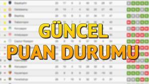 Süper Lig puan durumu 26. hafta nasıl şekillendi İşte maç sonuçları ve puan tablosu