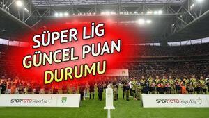 Süper Ligde puan durumu nasıl şekillendi 30. hafta Süper Lig puan durumu