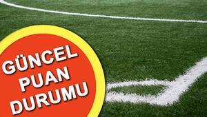 Süper Lig puan durumu nasıl şekillendi Süper Lig 33. hafta güncel puan durumu