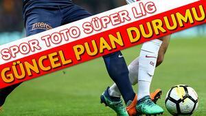 Spor Toto Süper Ligde görünüm ve 33. hafta puan durumu