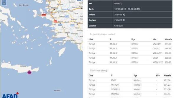 Akdenizde 4,6 büyüklüğünde deprem