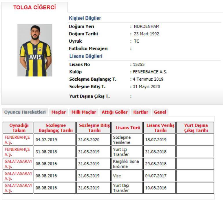 Tolga Ciğerci 1 yıl daha Fenerbahçede