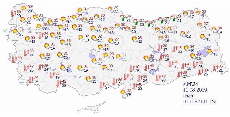 Kurban Bayramında hava nasıl olacak İşte hava durumu raporu