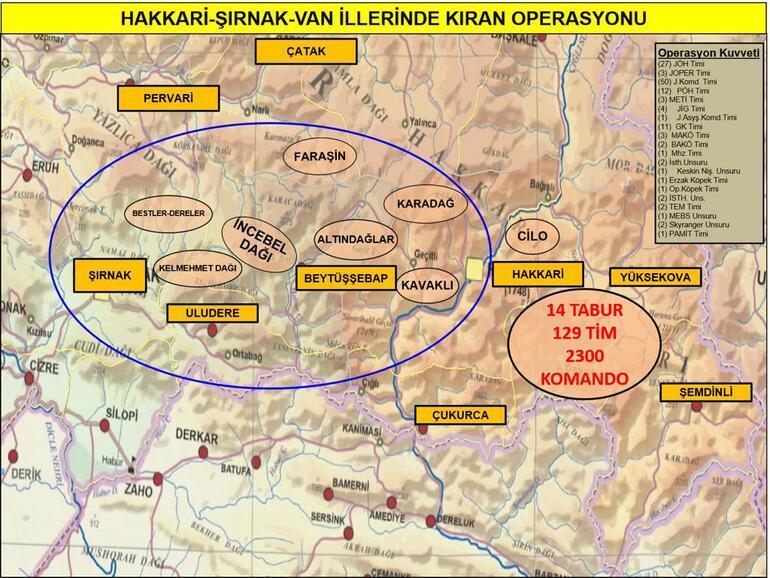 Son dakika PKKya Kıran Operasyonu