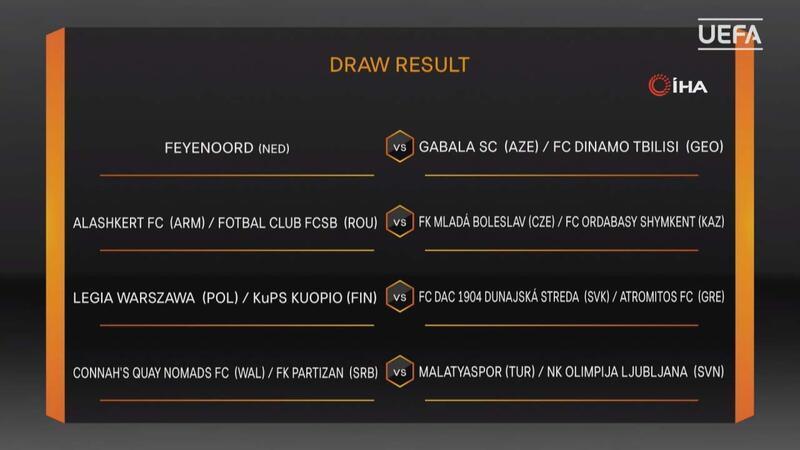 Malatyaspor ve Trabzonspor'un rakipleri belli oldu